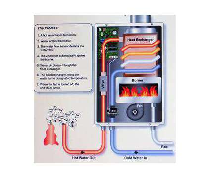 Install a Tankless Water Heater in Dunwoody, GA FREE PLUMBING QUOTES is a Plumbing Services service in Dunwoody GA