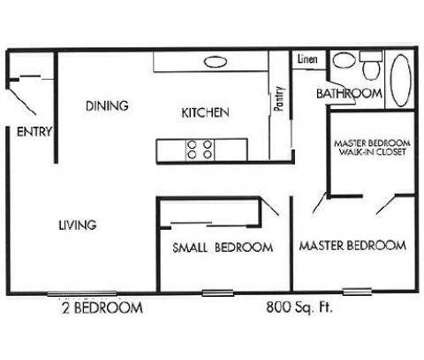 2 Beds - Antelope Ranch Apartments at 7330 Watt Ave in North Highlands CA is a Apartment