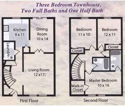 3 Beds - River Oaks Townhomes at 1 Oakhurst Cir in Pittsburgh PA is a Apartment