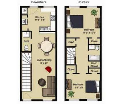 2 Beds - Old Mill Townhomes at 725 Mill Stream Ln in Lynchburg VA is a Apartment