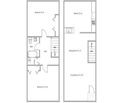 2 Beds - Sharp Leadenhall Apartments at 911 Leadenhall St in Baltimore MD is a Apartment