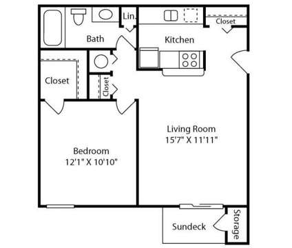1 Bed - Knollwood at 5370 Knollwood Dr in Hazelwood MO is a Apartment