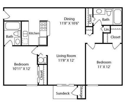 2 Beds - Knollwood at 5370 Knollwood Dr in Hazelwood MO is a Apartment
