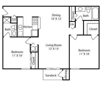 2 Beds - Knollwood Apartments at 5370 Knollwood Dr in Hazelwood MO is a Apartment