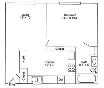 1 Bed - The Village at Four Hills at 13101-a Wenonah Avenue Se in Albuquerque NM is a Apartment