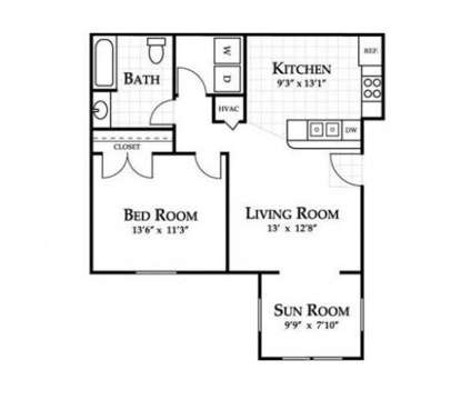 1 Bed - FRSocial Test 2--Test Property-- at 957 Stedman St in Ketchikan AK is a Apartment