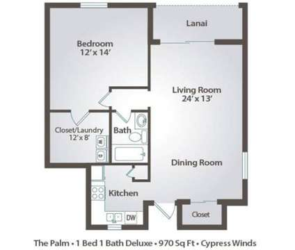 1 Bed - Cypress Winds at 6904 Manatee Ave West in Bradenton FL is a Apartment