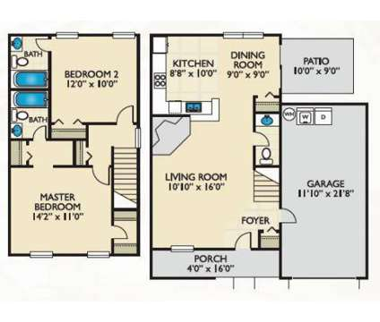 2 Beds - The Cottages at Crowfield at 1398 South University Dr in Ladson SC is a Apartment