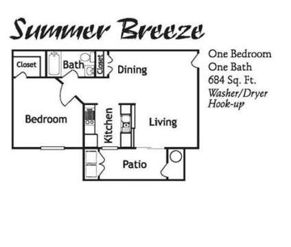 1 Bed - Windscape @ Riverpark at 373 W Nees Ave in Fresno CA is a Apartment