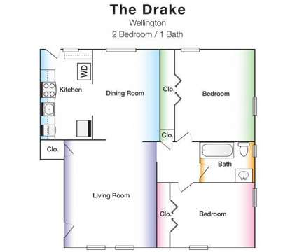 2 Beds - The Drake at 4439 Roanoke in Kansas City MO is a Apartment