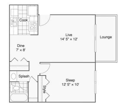 1 Bed - Lands End at 100 Esplanade Avenue in Pacifica CA is a Apartment