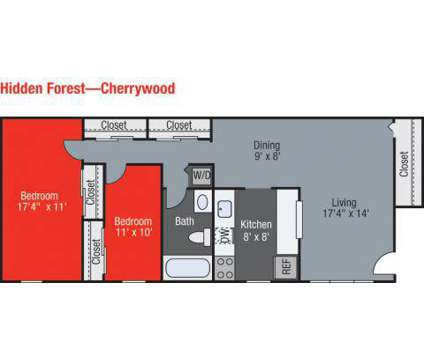 2 Beds - Hidden Forest at 602 Hidden Forest Court in Levittown PA is a Apartment