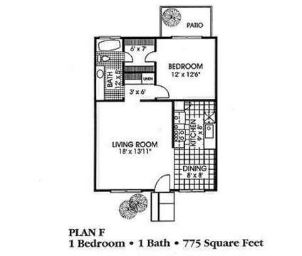 1 Bed - Chateau De Ville at 2020 W Alameda Ave in Anaheim CA is a Apartment