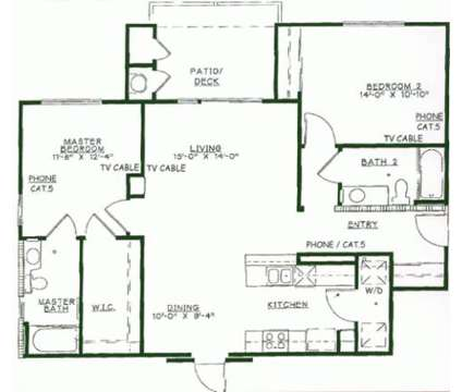 1 Bed - Christina Lakes Far South Alaska Test Property at 2610 5th Ave Test in Ketchikan AK is a Apartment