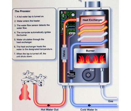 Tankless Water Heater Installations FREE QUOTES Cost,Price BEST RATES is a Plumbing Services service in Atlanta GA