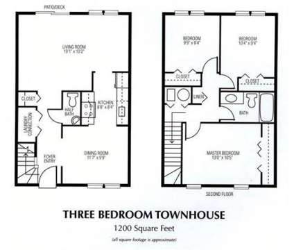3 Beds - Eastgate Apartments at 125 Eastgate Way in Manchester NH is a Apartment