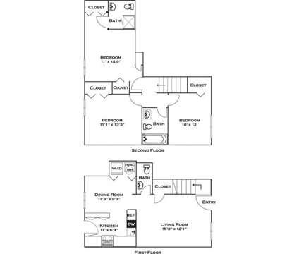 3 Beds - Abbington at Northampton at 165 Kathann Dr in Hampton VA is a Apartment