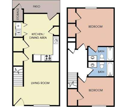2 Beds - Greens of Concord at 1400 Daley Cir in Concord NC is a Apartment