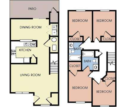 4 Beds - Greens of Concord at 1400 Daley Cir in Concord NC is a Apartment