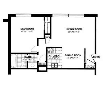 1 Bed - Bradley Place Townhomes at 6401a W Bradley Road in Milwaukee WI is a Apartment