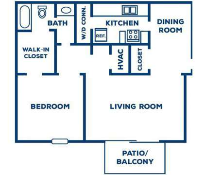 1 Bed - The Park at Callington and Carlyle at 200 Robert Jemison Rd in Birmingham AL is a Apartment