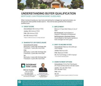 Get Pre-Approved for a Home Mortgage to Purchase Your New Home in Los Angeles CA is a Open House